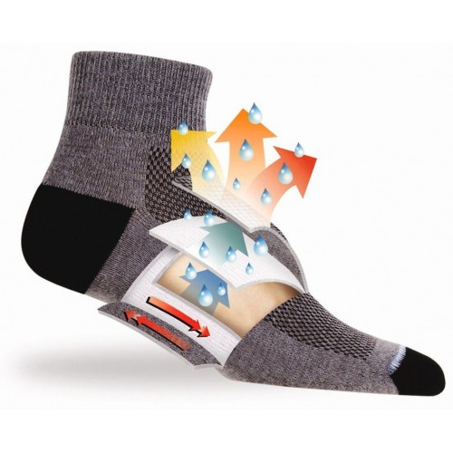 WRIGHTSOCK Chaussettes Gris Coolmesh II